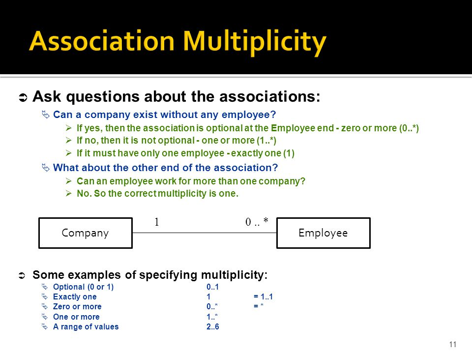 Association Multiplicity 11 Ü Ask questions about the associations:  Can a company exist without any employee.