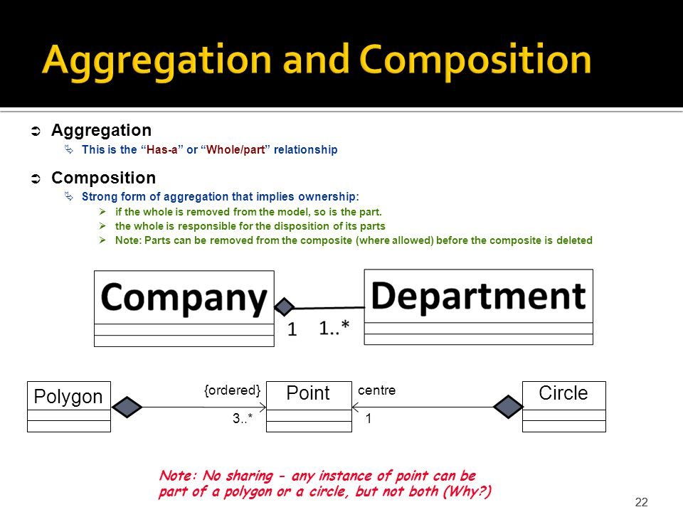 Aggregation and Composition Ü Aggregation  This is the Has-a or Whole/part relationship Ü Composition  Strong form of aggregation that implies ownership:  if the whole is removed from the model, so is the part.