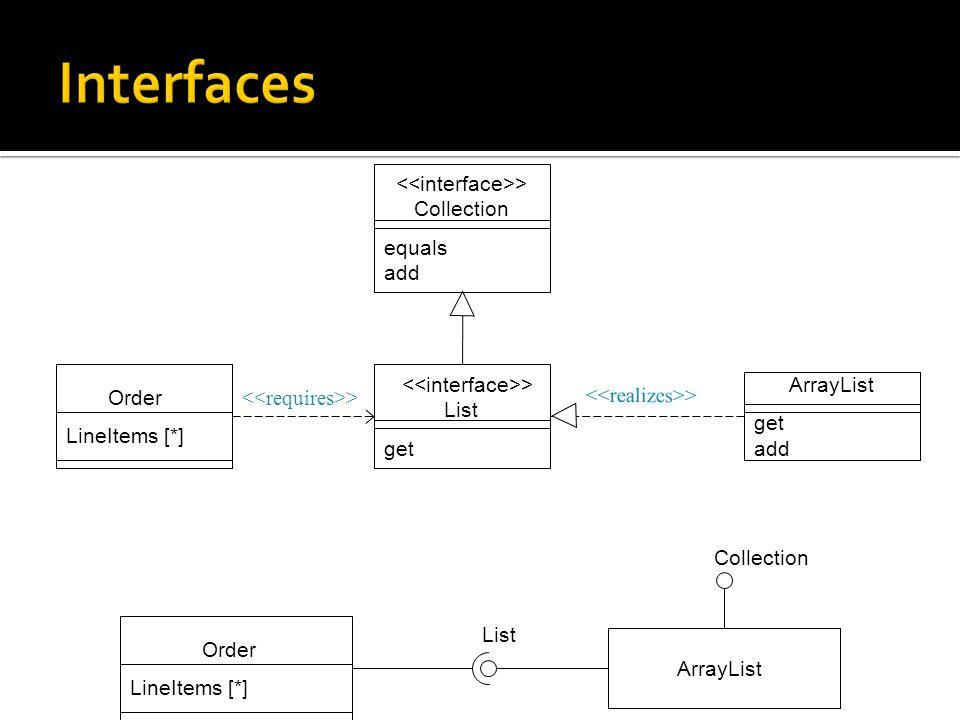 Order LineItems [*] ArrayList Order LineItems [*] > List get > Collection equals add ArrayList get add > List Collection