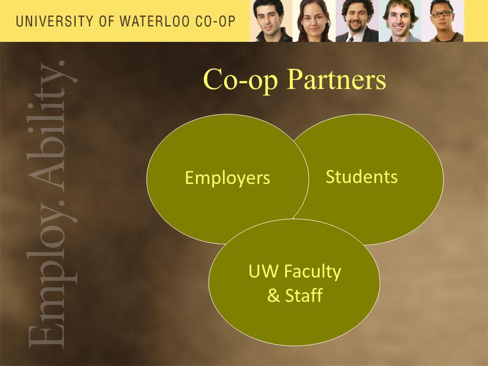 Co-op Partners Employers Students UW Faculty & Staff