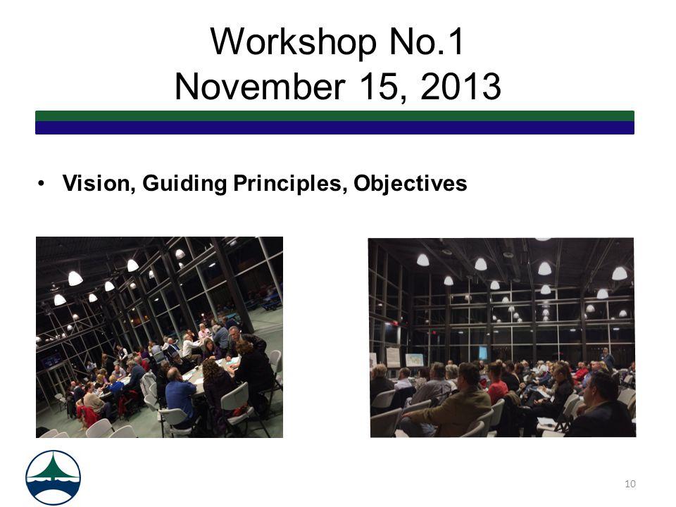 Workshop No.1 November 15, 2013 Vision, Guiding Principles, Objectives 10