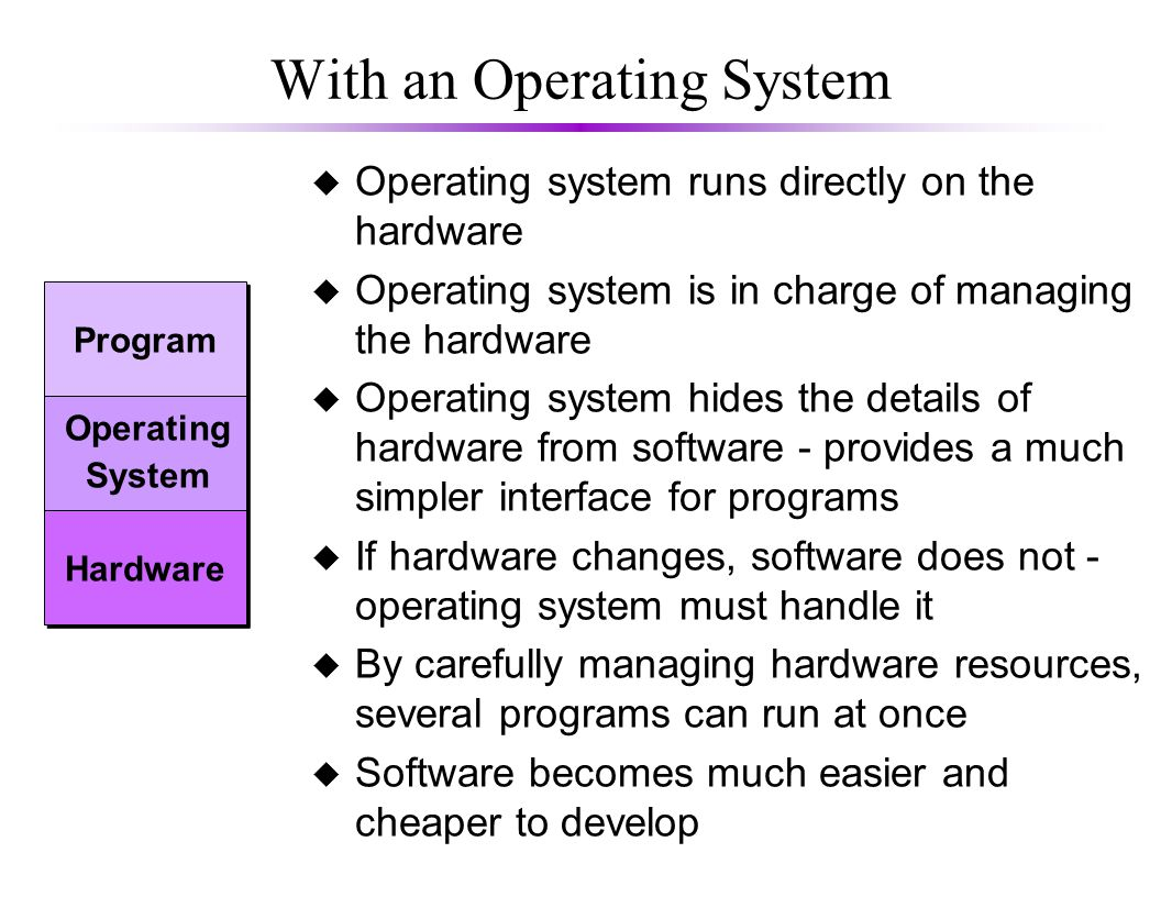 With an Operating System u Operating system runs directly on the hardware u Operating system is in charge of managing the hardware u Operating system hides the details of hardware from software - provides a much simpler interface for programs u If hardware changes, software does not - operating system must handle it u By carefully managing hardware resources, several programs can run at once u Software becomes much easier and cheaper to develop Hardware Program Operating System