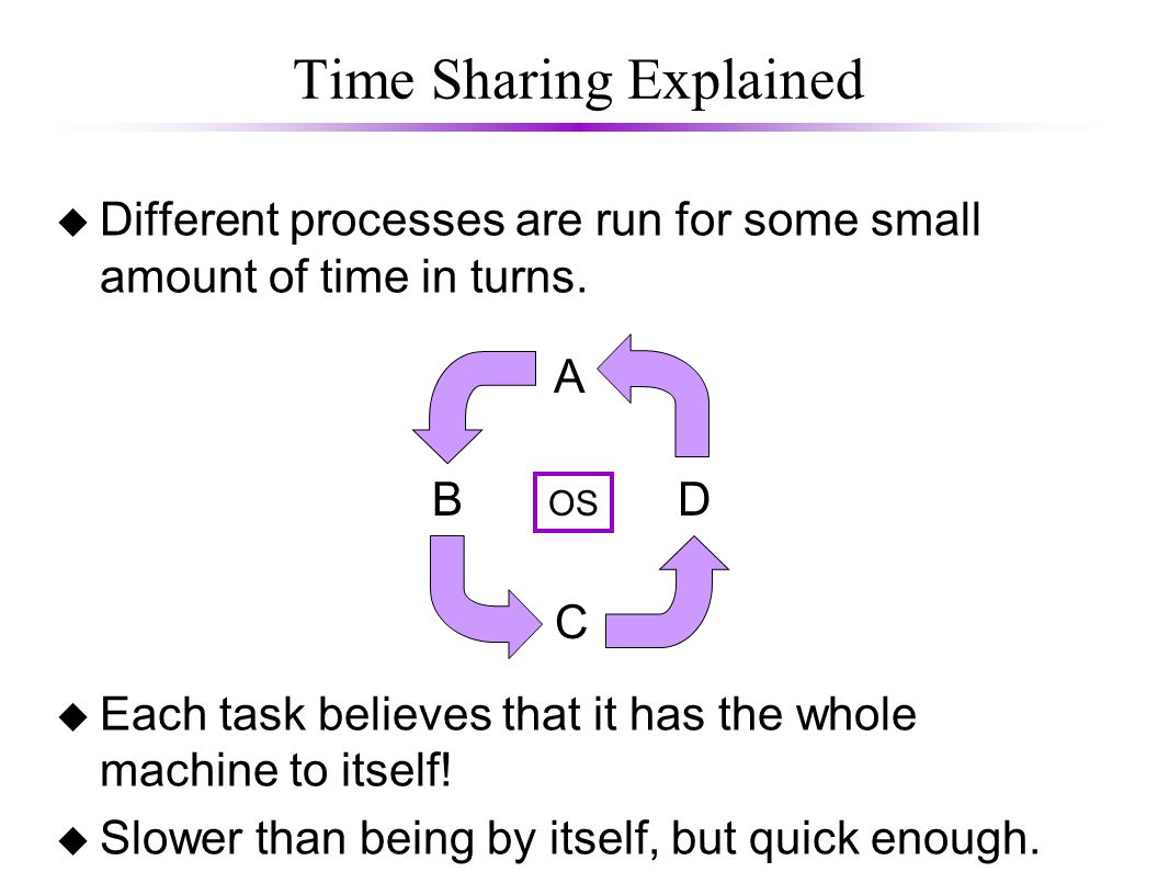 u Different processes are run for some small amount of time in turns. u Each task believes that it has the whole machine to itself! u Slower than bein