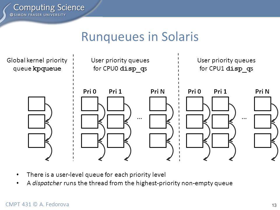 13 CMPT 431 © A. Fedorova Runqueues in Solaris Global kernel priority queue kpqueue User priority queues for CPU0 disp_q s User priority queues for CP