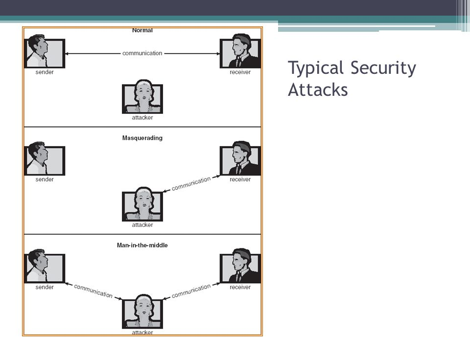 Typical Security Attacks