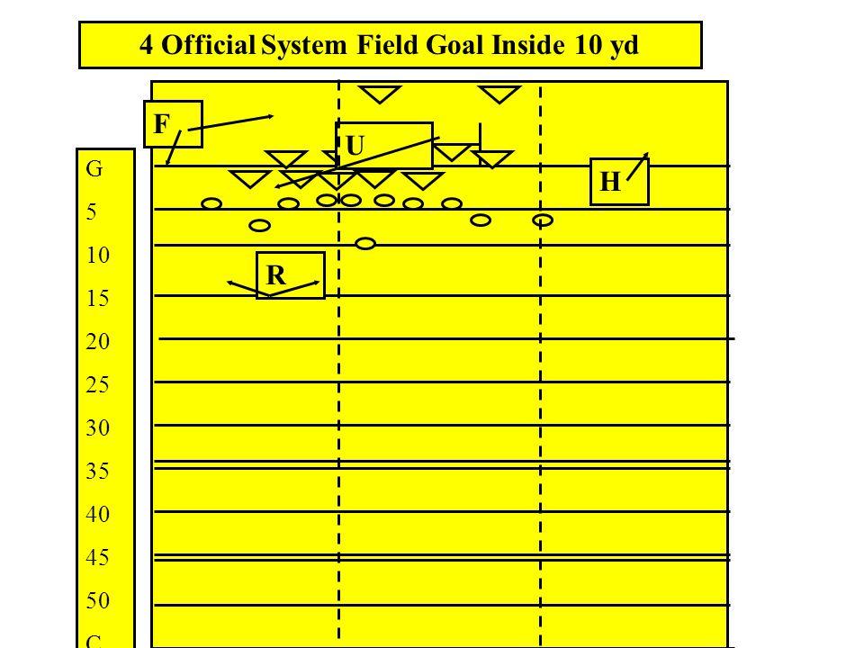 FH U R 4 Official System Convert G 5 10 15 20 25 30 35 40 45 50 C