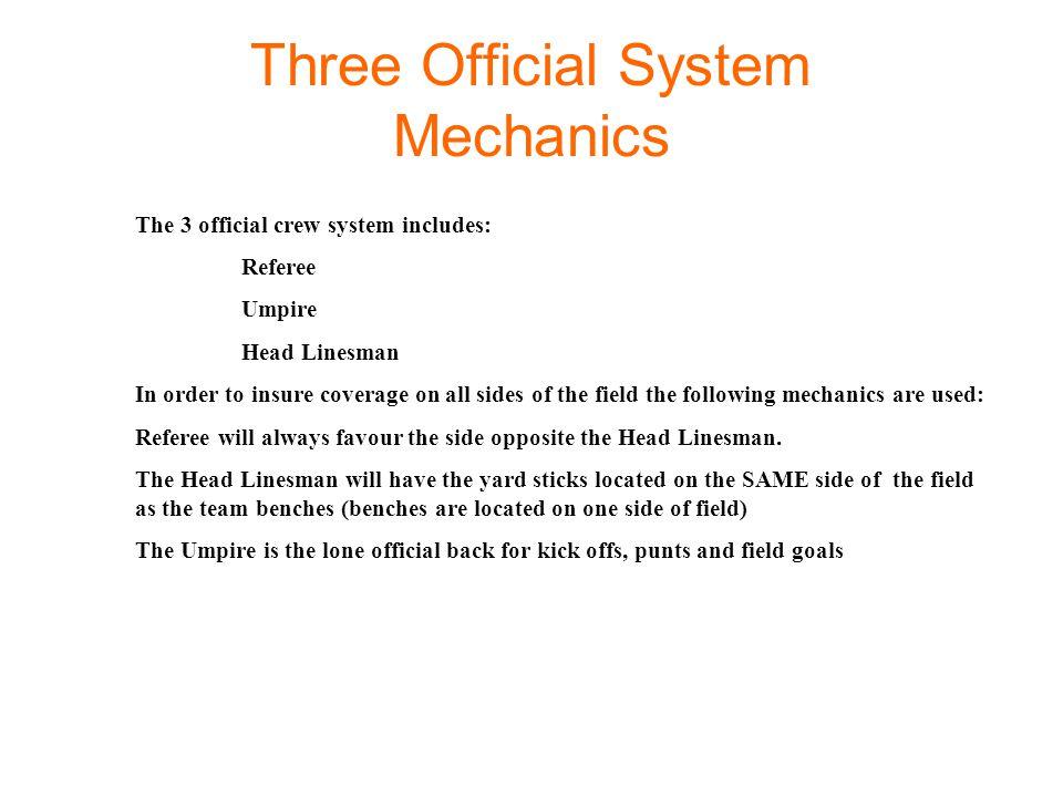 G 5 10 15 20 25 30 35 40 45 50 C R HL U K 3 Official System Kick Off