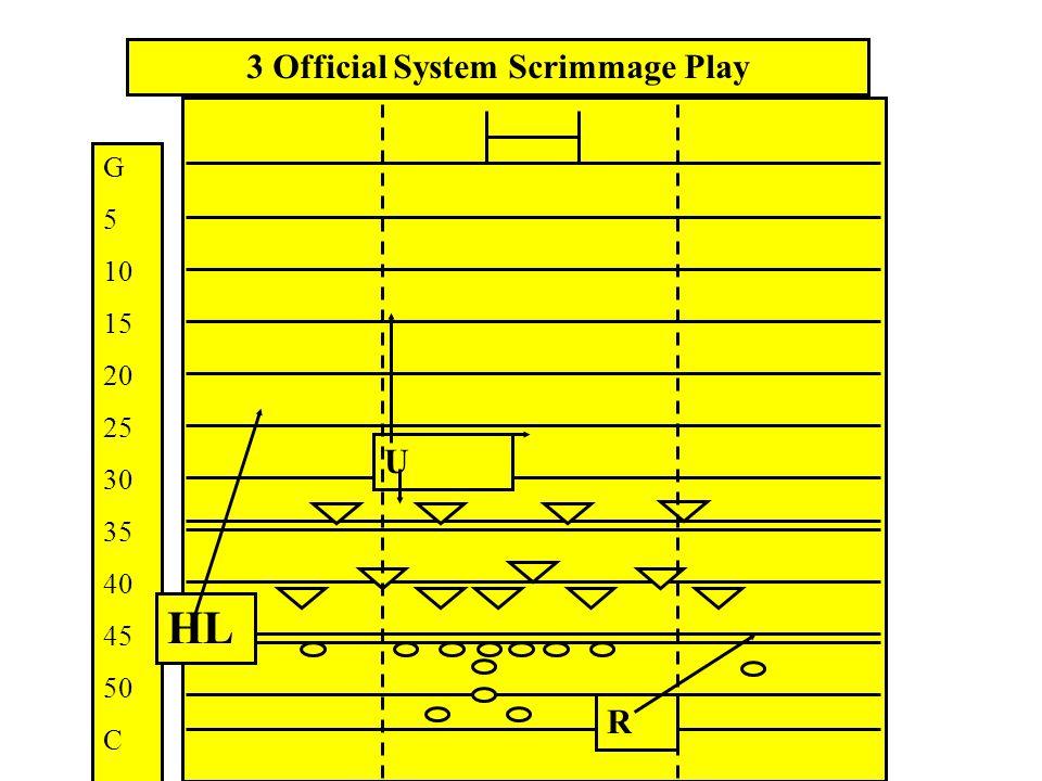 HL U R 3 Official System Goal Line G 5 10 15 20 25 30 35