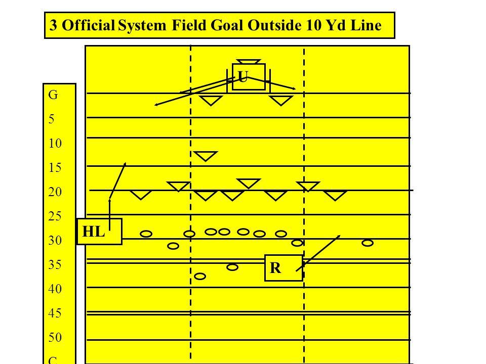 H L U R Convert 3 Official System Convert and Field Goal inside 10 yard line G 5 10 15 20 25 30 35 40 45 50 C