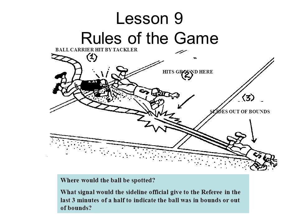 Rules of the Game Intelligent enforcement Learn basics first; then learn specifics Learn to recognize legal vs.