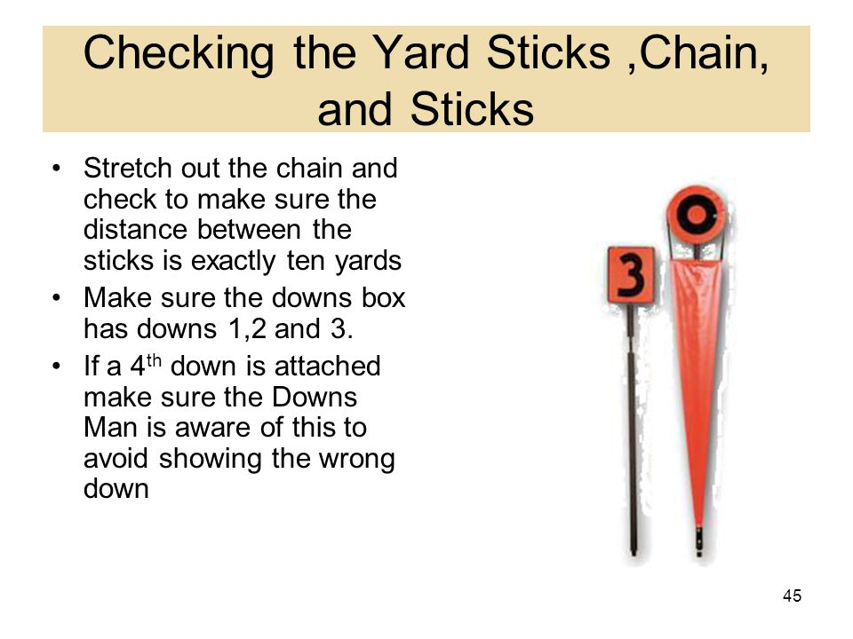 Checking Length of Yardsticks