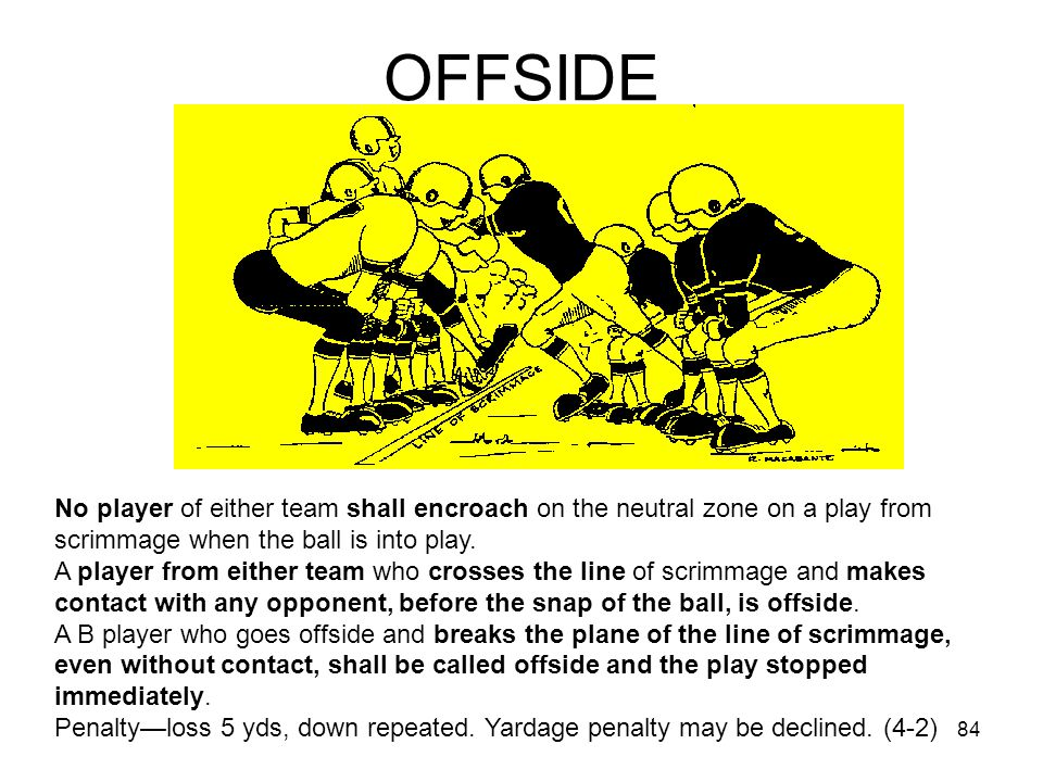85 OFFSIDE NO CONTACT GETS BACK On the neutral zone—Defensive No.