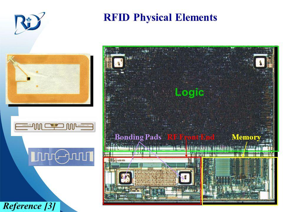 Defence R&D Canada – Ottawa R & D pour la défense Canada – Ottawa RFID Physical Elements Logic Bonding PadsRF Front EndMemory Reference [3]