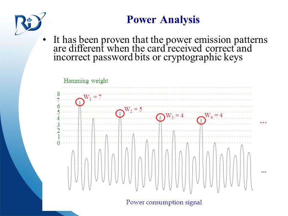 Defence R&D Canada – Ottawa R & D pour la défense Canada – Ottawa Power Analysis Power consumption signal Hamming weight W 1 = 7 W 2 = 5 W 3 = 4 W 4 =