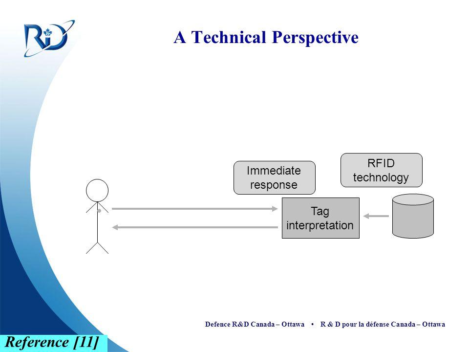 Defence R&D Canada – Ottawa R & D pour la défense Canada – Ottawa A Technical Perspective Tag interpretation Immediate response RFID technology Refere