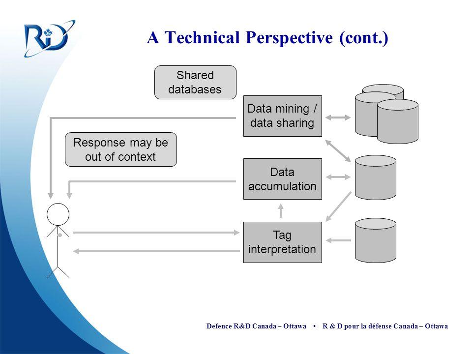 Defence R&D Canada – Ottawa R & D pour la défense Canada – Ottawa Data mining / data sharing A Technical Perspective (cont.) Tag interpretation Data a