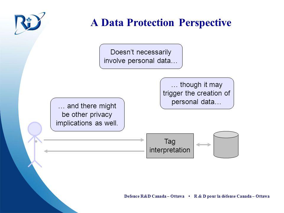 Defence R&D Canada – Ottawa R & D pour la défense Canada – Ottawa A Data Protection Perspective Tag interpretation Doesn't necessarily involve persona