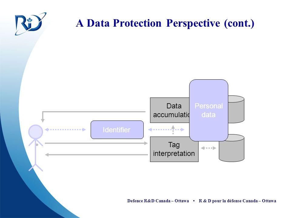 Defence R&D Canada – Ottawa R & D pour la défense Canada – Ottawa A Data Protection Perspective (cont.) Tag interpretation Data accumulation Identifie