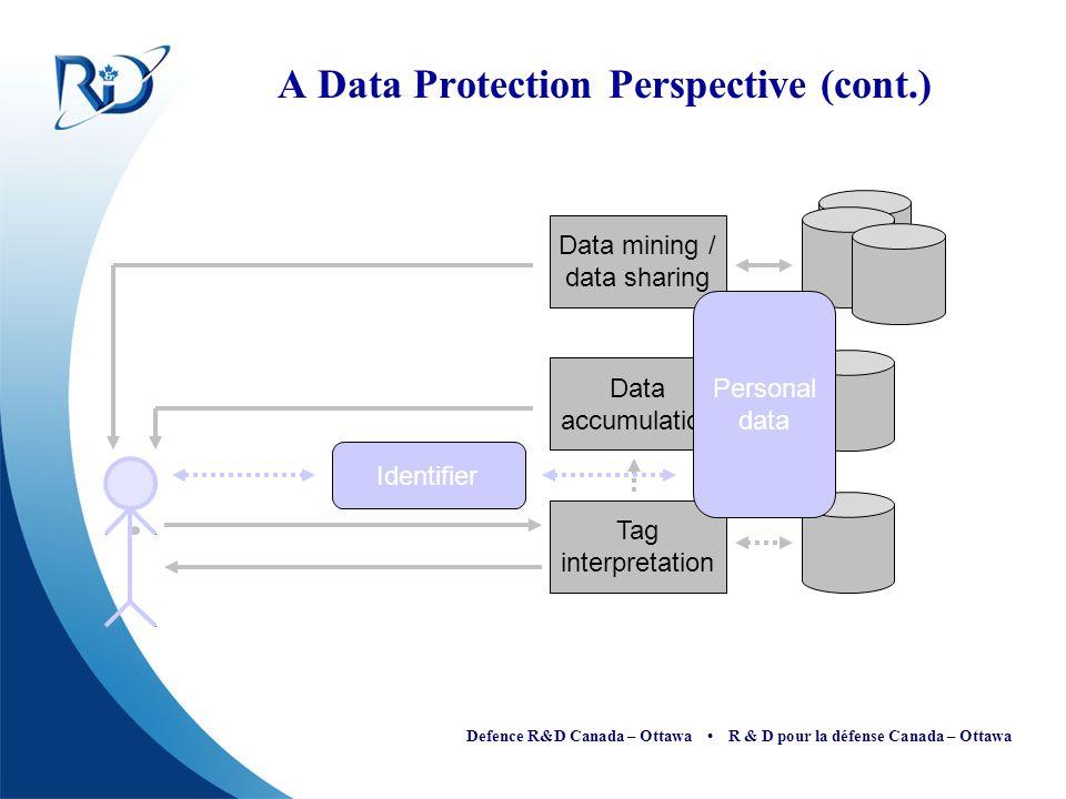 Defence R&D Canada – Ottawa R & D pour la défense Canada – Ottawa A Data Protection Perspective (cont.) Tag interpretation Data accumulation Data mini