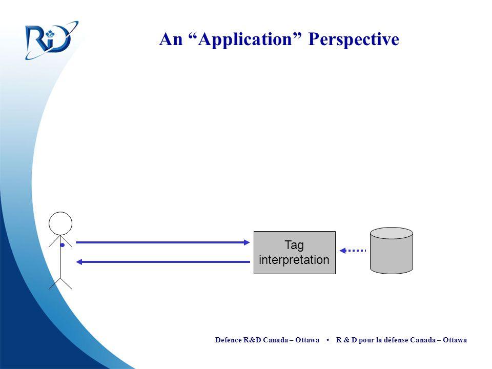 "Defence R&D Canada – Ottawa R & D pour la défense Canada – Ottawa An ""Application"" Perspective Tag interpretation"