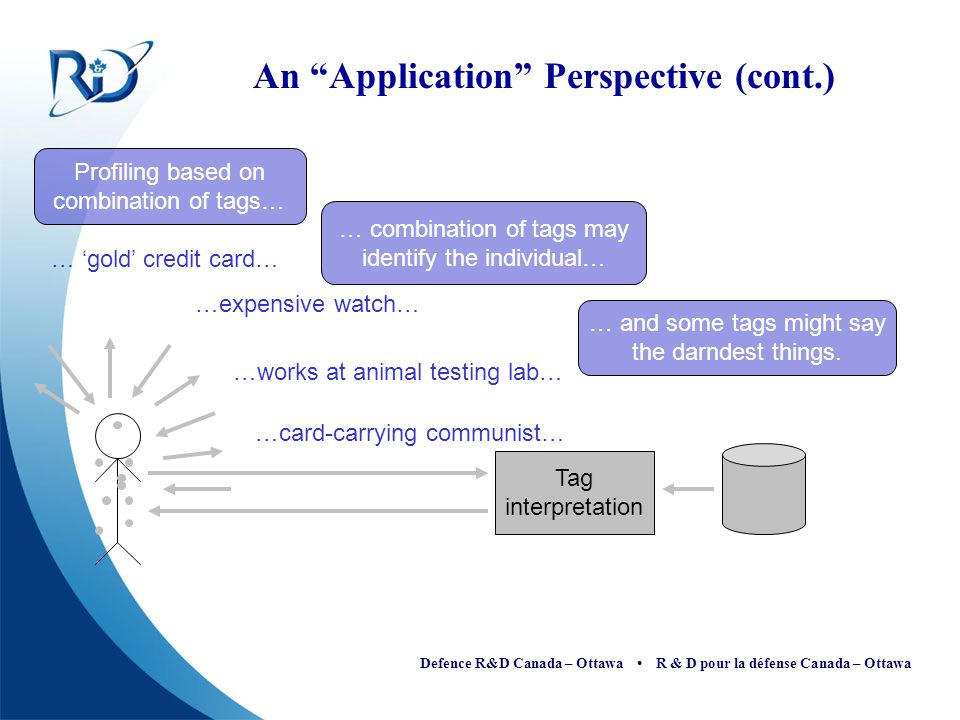 "Defence R&D Canada – Ottawa R & D pour la défense Canada – Ottawa An ""Application"" Perspective (cont.) Tag interpretation …card-carrying communist… …w"
