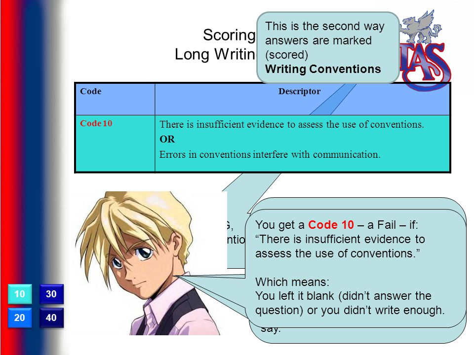 Scoring Guide for Long Writing Conventions Writing Conventions.
