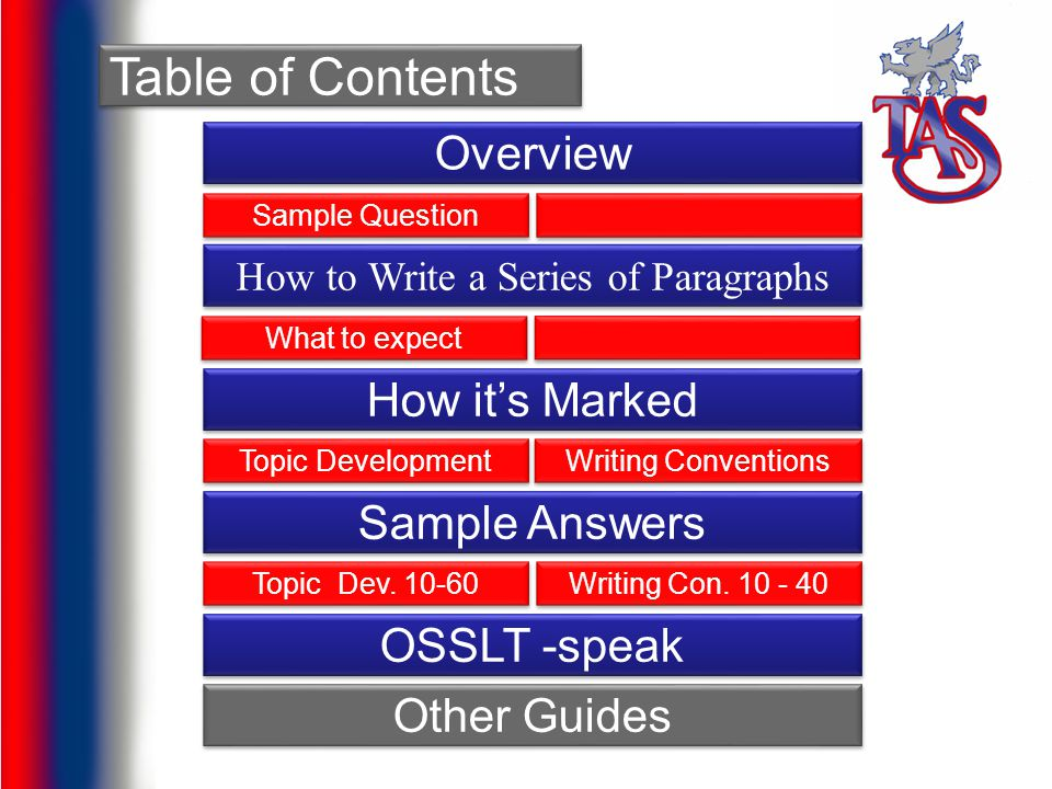 Table of Contents Overview How to Write a Series of Paragraphs How it's Marked Sample Answers Sample Question What to expect Topic Development Writing Conventions Topic Dev.