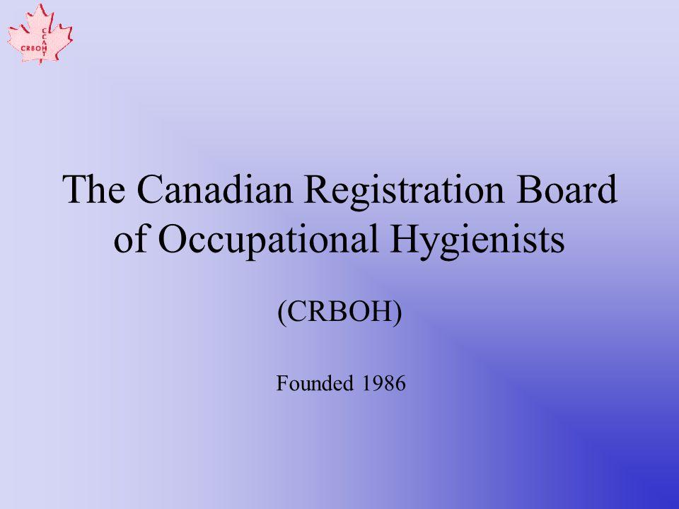 Board of Directors RegionCategory# of Directors MaritimesROH1 QuebecROH2 OntarioROH2 Central & WestROH2 EastROHT1 WestROHT1