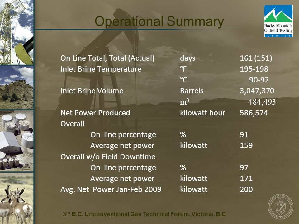 20 Operational Summary On Line Total, Total (Actual)days161 (151) Inlet Brine Temperature°F °C Inlet Brine Volume Barrels3,047,370 m 3 484,493 Net Power Producedkilowatt hour586,574 Overall On line percentage%91 Average net powerkilowatt159 Overall w/o Field Downtime On line percentage%97 Average net powerkilowatt171 Avg.