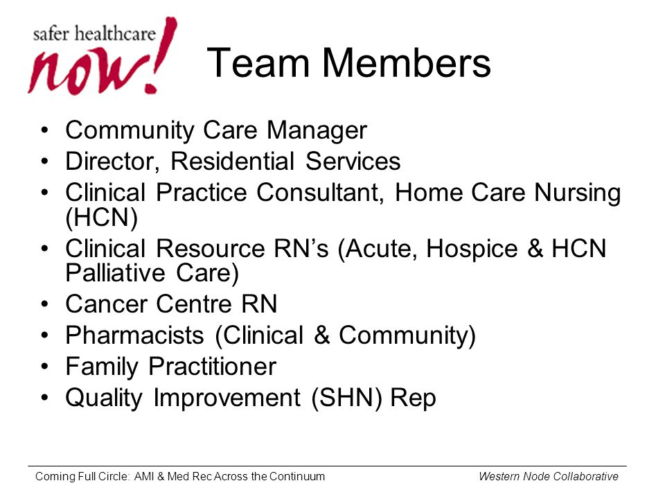 Coming Full Circle: AMI & Med Rec Across the Continuum Western Node Collaborative Team Members Community Care Manager Director, Residential Services C