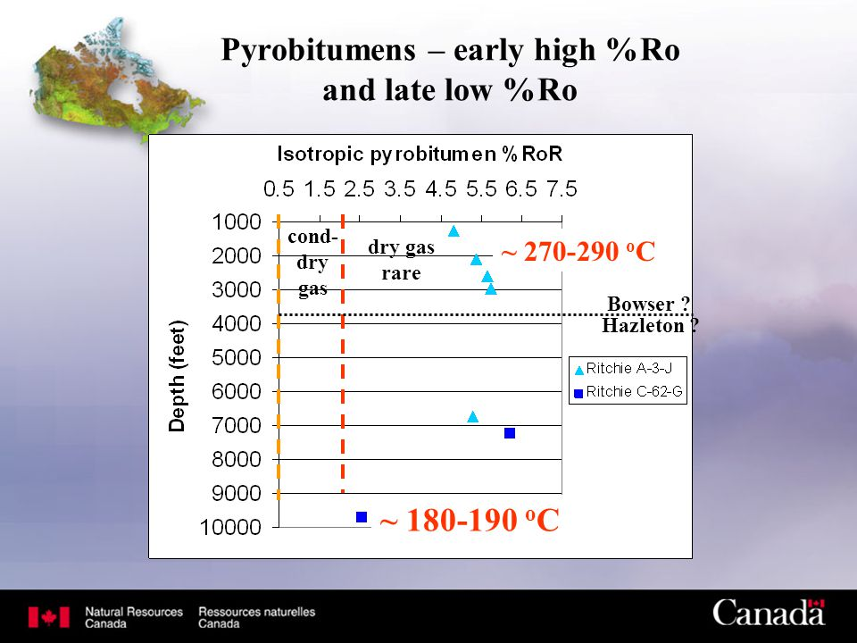 Pyrobitumens – early high %Ro and late low %Ro cond- dry gas dry gas rare Bowser ? Hazleton ? ~ 180-190 o C ~ 270-290 o C
