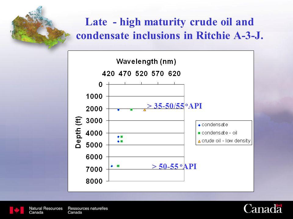 Late - high maturity crude oil and condensate inclusions in Ritchie A-3-J. > 35-50/55 o API > 50-55 o API