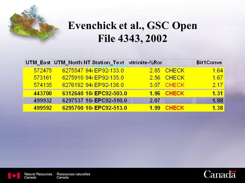 Evenchick et al., GSC Open File 4343, 2002