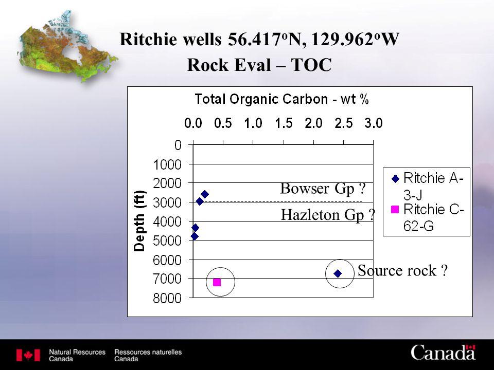 Ritchie wells 56.417 o N, 129.962 o W Rock Eval – TOC Bowser Gp ? Hazleton Gp ? Source rock ?