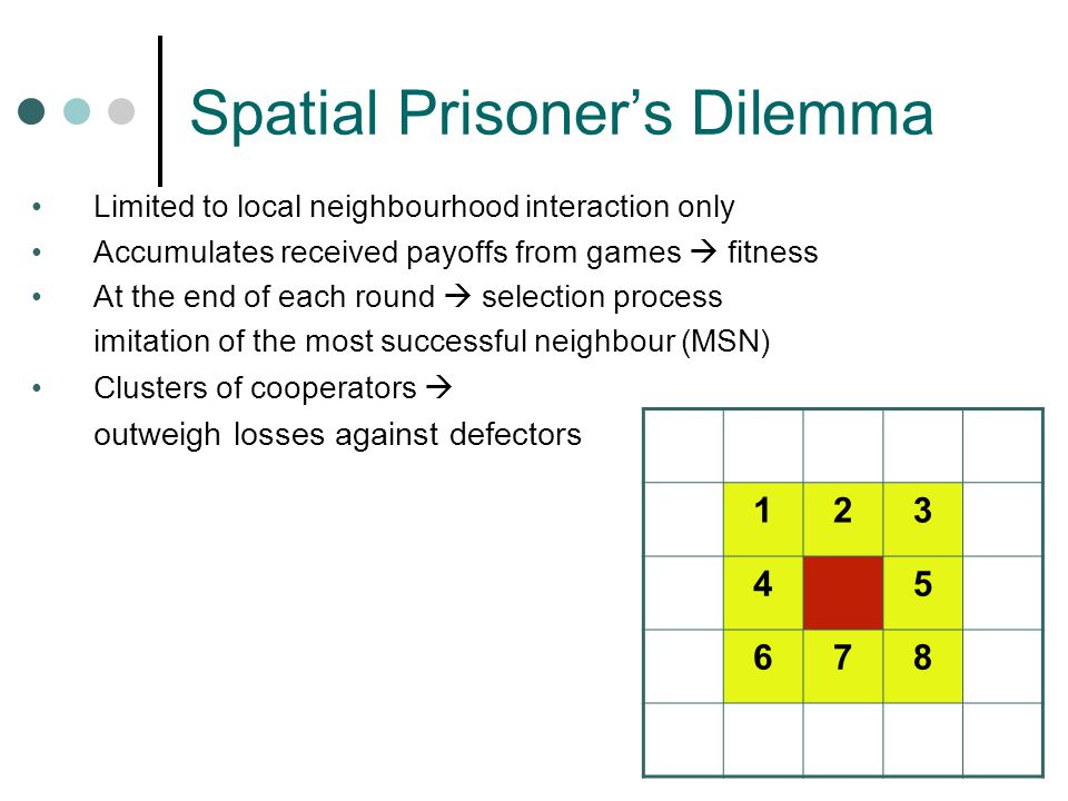 Spatial Prisoner's Dilemma Limited to local neighbourhood interaction only Accumulates received payoffs from games  fitness At the end of each round  selection process imitation of the most successful neighbour (MSN) Clusters of cooperators  outweigh losses against defectors 123 45 678