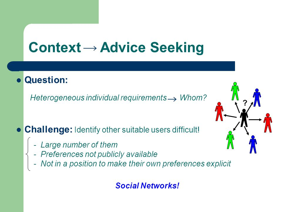 Context Evolving Social Networks Important role many real-world & multi-agent systems Typical objectives: Real-world [Gross and Blasius 2008] : (co-evolution) Significant studies evolutionary game theory [Szabó and Fáth 2007] Social contacts serve as resources manage improve long term payoff gains - describing network's topology - understanding system behaviour as a function of topology BehaviourTopology Agents' strategies Network's structure