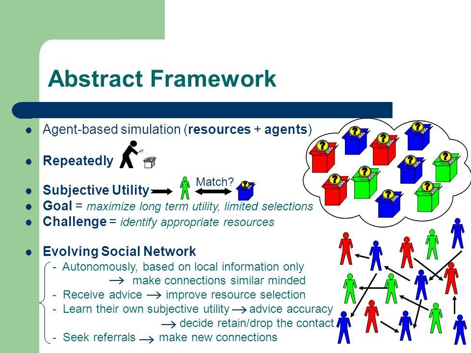 Experiment 1 Basic model behaviour Social agents gain higher utilities.