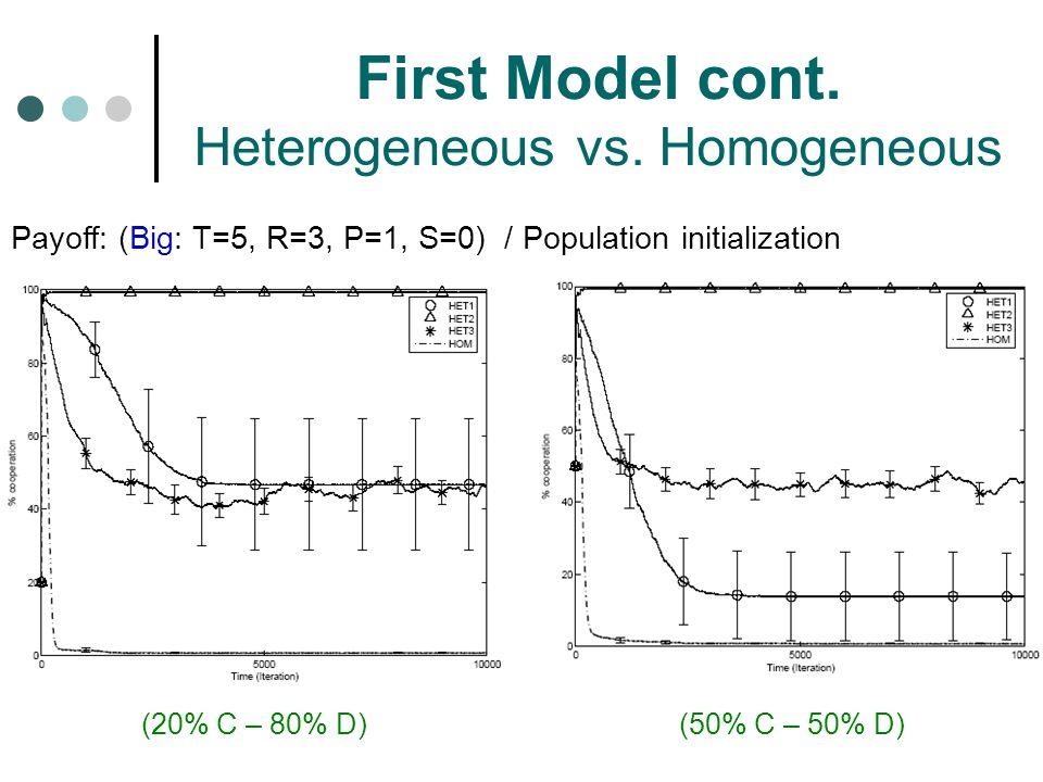 First Model cont.Heterogeneous vs.