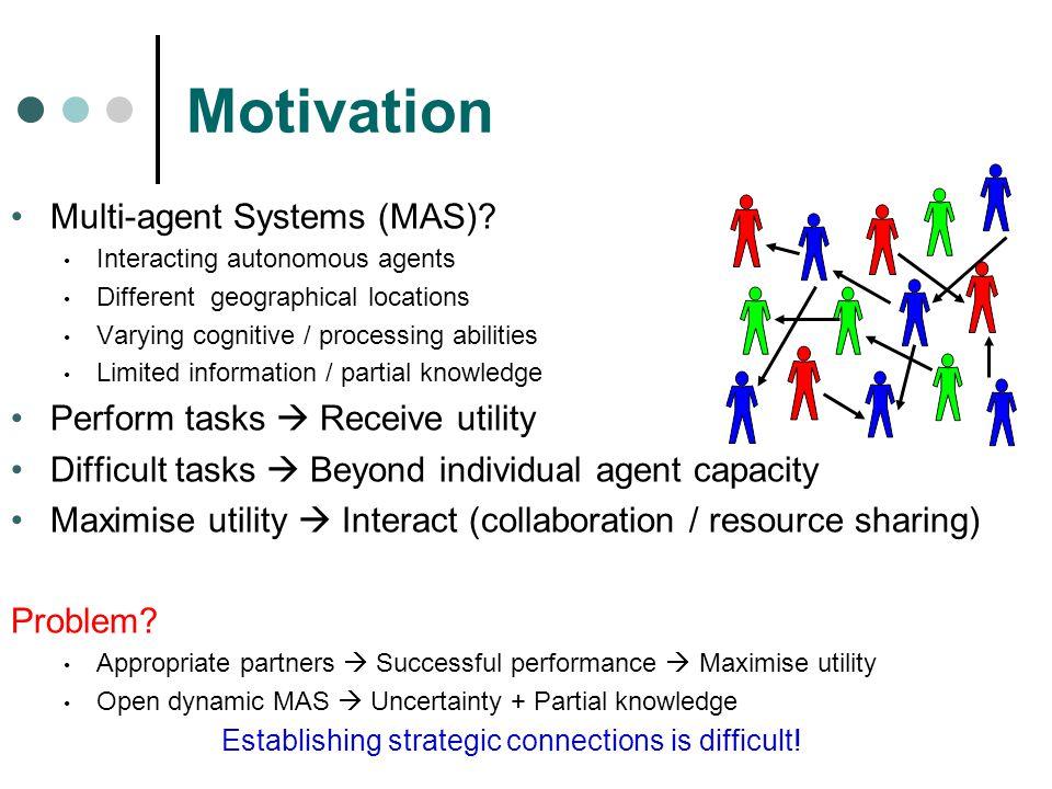 Motivation Multi-agent Systems (MAS).