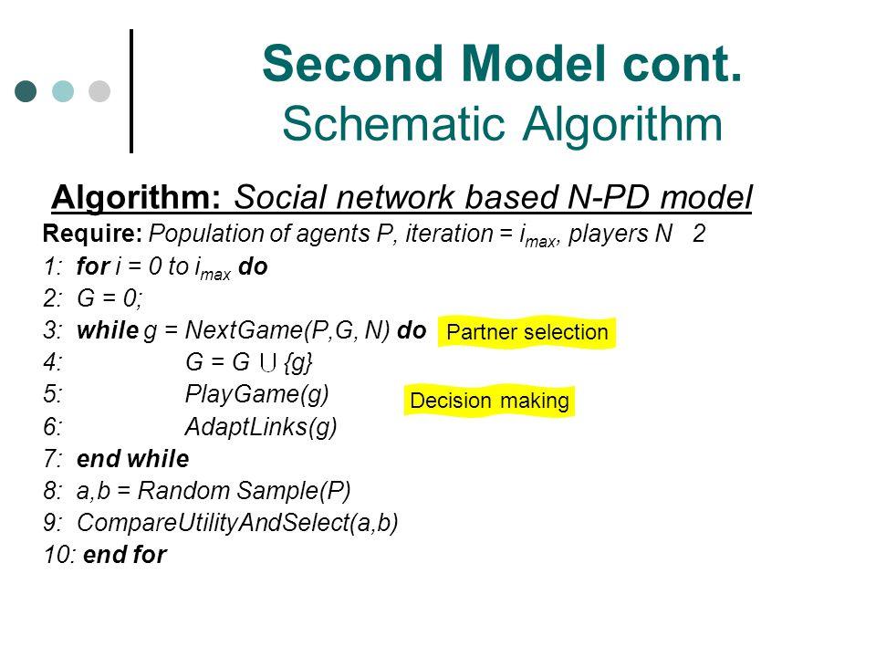 Second Model cont.
