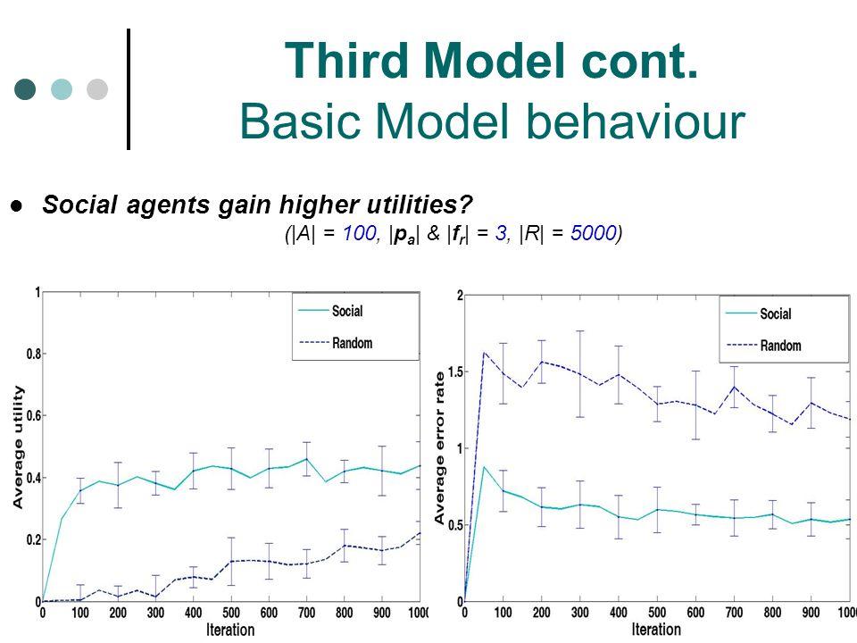 Third Model cont.Basic Model behaviour Social agents gain higher utilities.