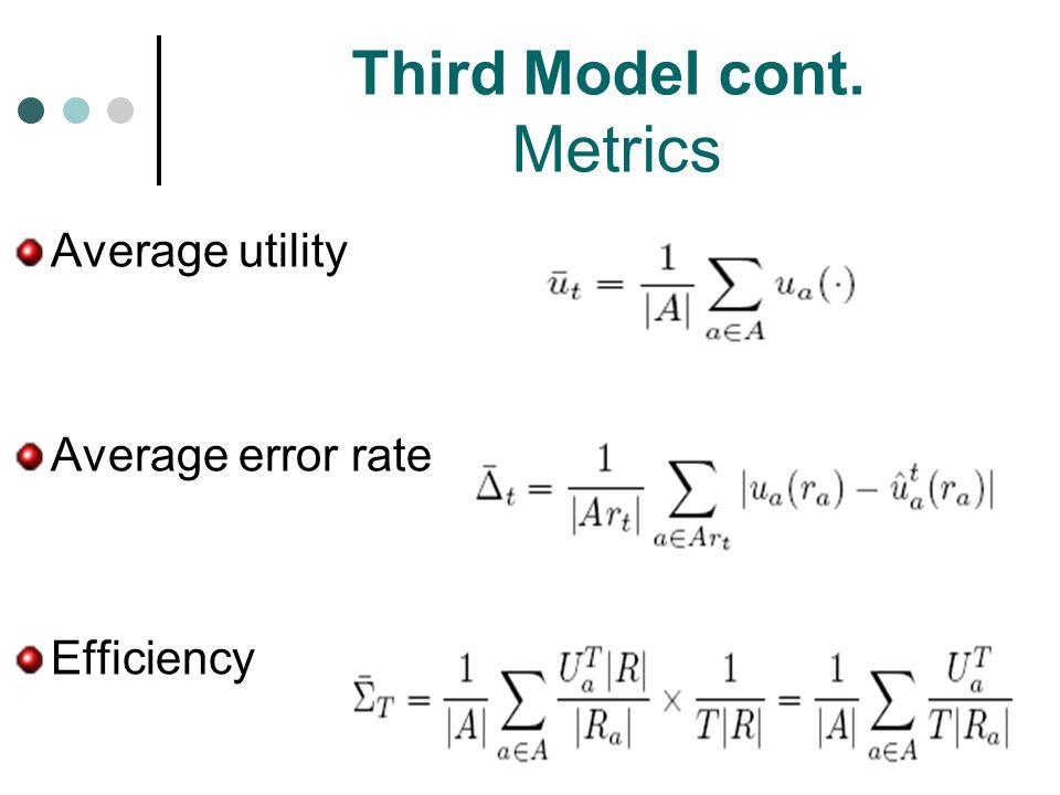 Third Model cont. Metrics Average utility Average error rate Efficiency