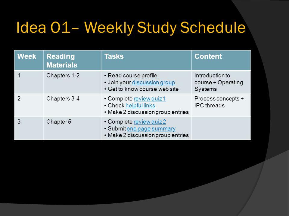Idea O1– Weekly Study Schedule WeekReading Materials TasksContent 1Chapters 1-2 Read course profile Join your discussion group Get to know course web site Introduction to course + Operating Systems 2Chapters 3-4 Complete review quiz 1 Check helpful links Make 2 discussion group entries Process concepts + IPC threads 3Chapter 5 Complete review quiz 2 Submit one page summary Make 2 discussion group entries
