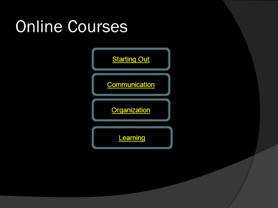 Online Courses Communication Organization Learning Starting Out