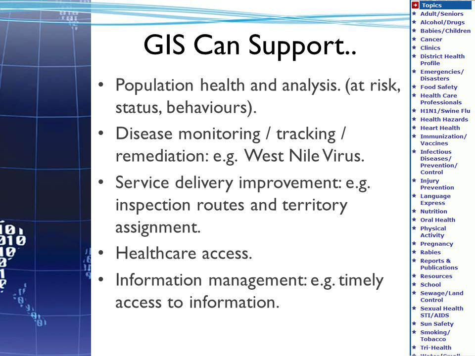 GIS Can Support.. Population health and analysis.