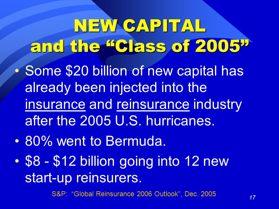 17 NEW CAPITAL and the Class of 2005 Some $20 billion of new capital has already been injected into the insurance and reinsurance industry after the 2005 U.S.