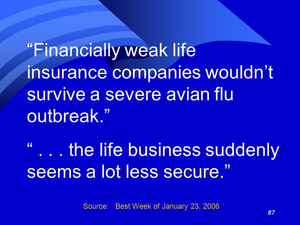 87 Financially weak life insurance companies wouldn't survive a severe avian flu outbreak. ...