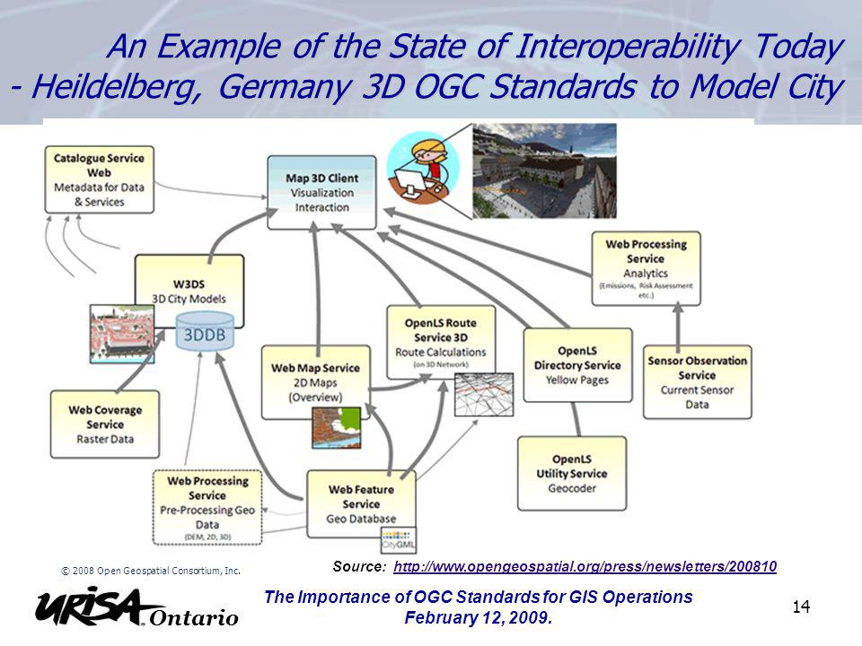 The Importance of OGC Standards for GIS Operations February 12, 2009.