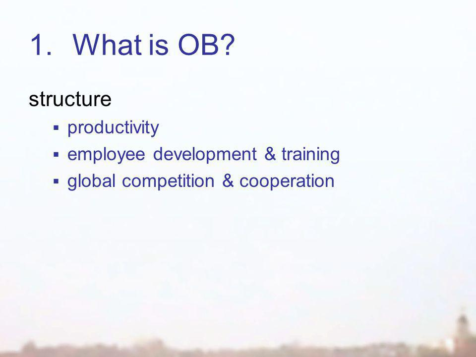 1.What is OB.