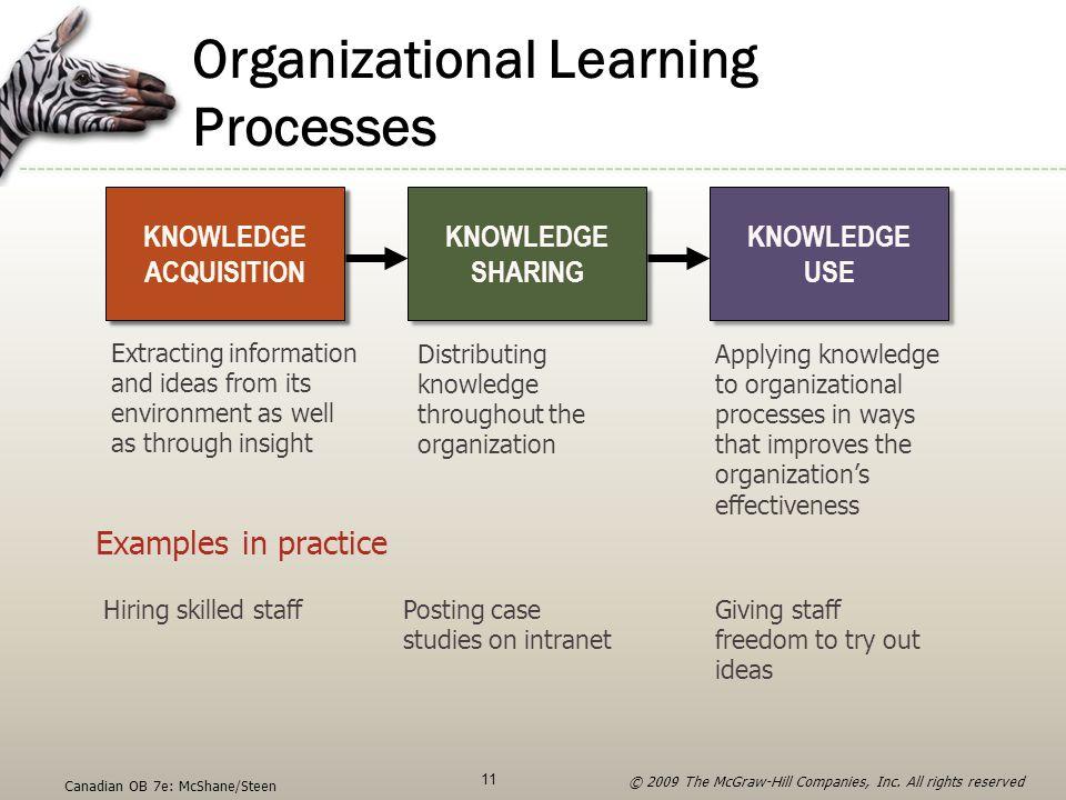 Organizational Learning Processes Applying knowledge to organizational processes in ways that improves the organization's effectiveness Distributing k